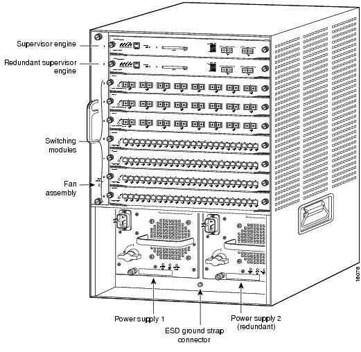 Catalyst 6509 Switch