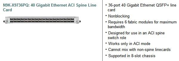 Cisco Nexus 9500 Platform ACI-Enabled Line Card