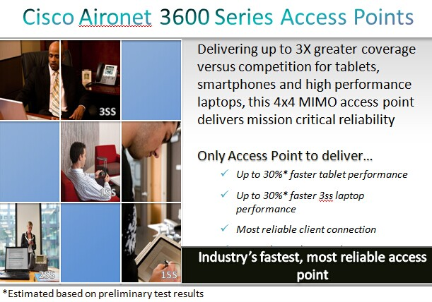 Cisco Aironet 3600 Series Accees Points