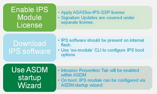 Enabling IPS Service