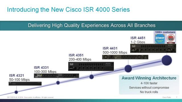 cisco 3900 series router configuration guide