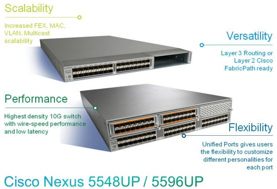 Cisco nexus 5500up