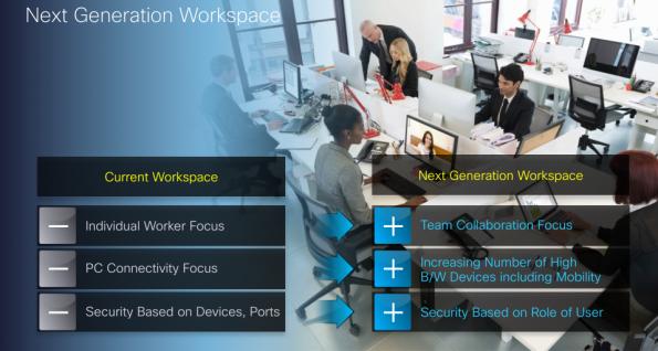 next-gen-workspace-1