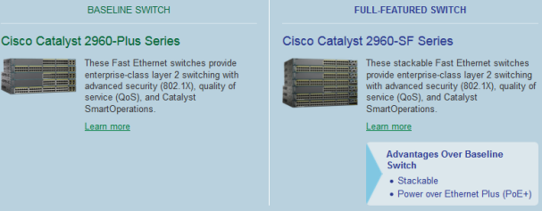 the Cisco catalyst 2960-Plus and 2960-SF series
