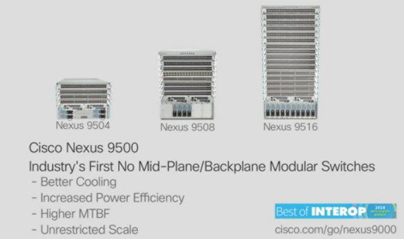 Cisco Nexus 9500-Advantage