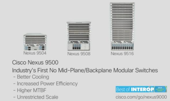 Cisco Nexus 9500-Advantage