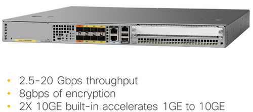 The New Cisco ASR 1001-X Router – Router Switch Blog