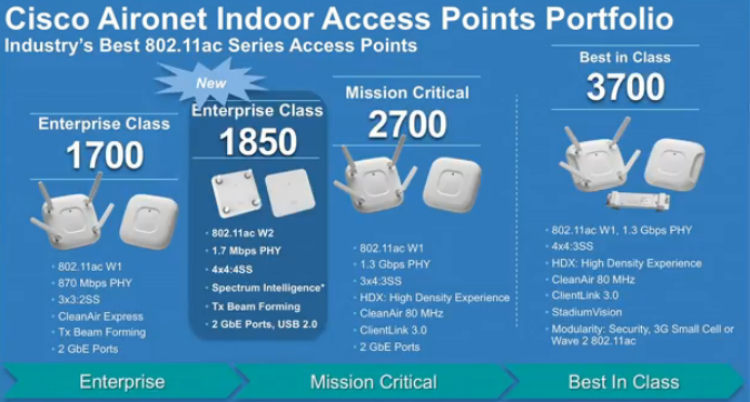 Cisco Aironet 802.11ac G2 Series Indoor Access Points