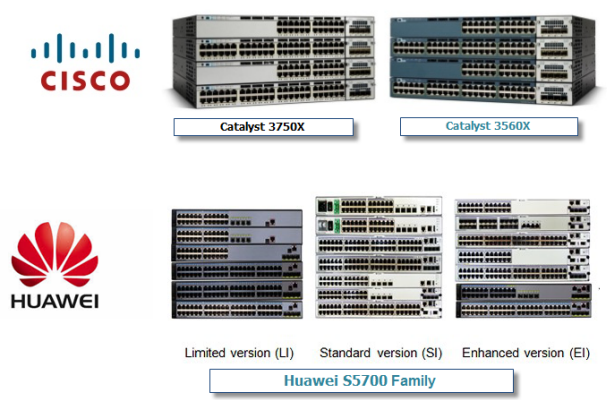 Cisco Catalysts vs. Huawei S5700 Series