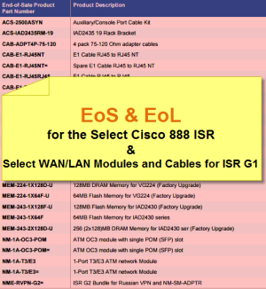 EoL Select WAN,LAN modules and cables for ISR G1-0