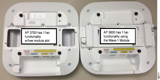 AP 3700 and AP 3600 (Backside Identical)