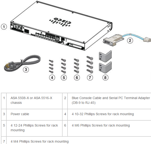 ASA 5508-X or ASA 5516-X-Package