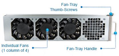 Catalyst 6880-X-Fan Redundancy & Air Flow-01