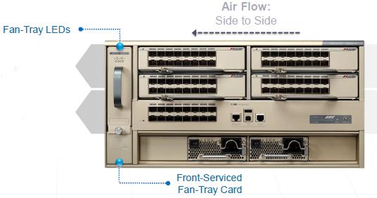 Catalyst 6880-X-Fan Redundancy & Air Flow-02
