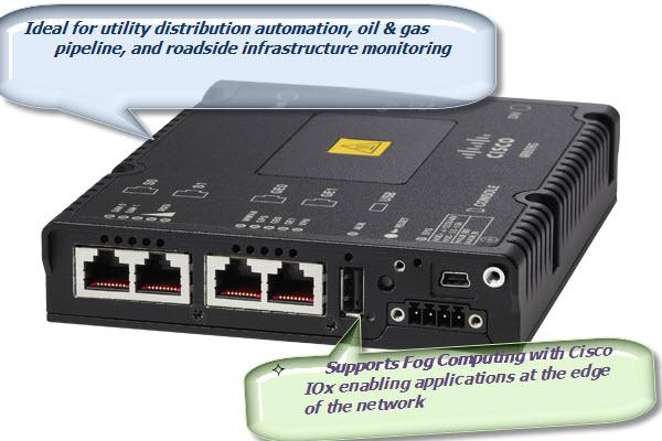 Cisco 809 IIS Router