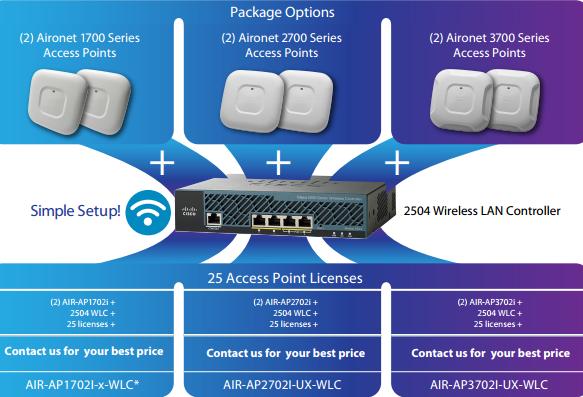 Cisco Mobility Express Bundle for Mid-market