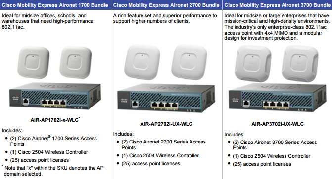 Mobility Express Bundle Components