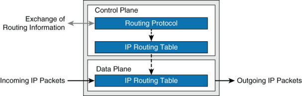 Distributed Hardware Forwarding-01