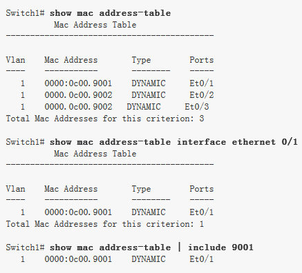 Layer 2 Forwarding Table