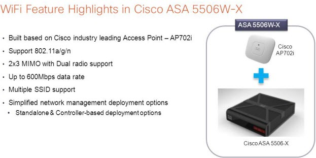 Wifi Feature Highlights in Cisco ASA 5506W-X