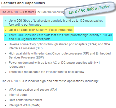 Cisco ASR 1009-X Router-Features