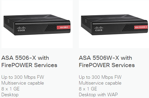 ASA 5506-X and 5506W-X