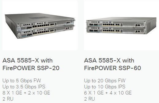 ASA 5585-X Models