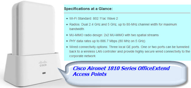 Cisco Aironet 1810 Series OfficeExtend Access Points-At a Glance