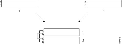 Creating a Switch Stack from Two Standalone Switches
