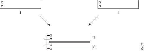 Creating a Switch Stack from Two Standalone Switches02