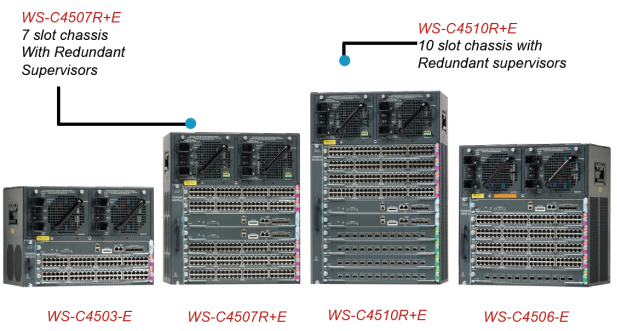 New Cisco Catalyst 4500E Series Chassis-01