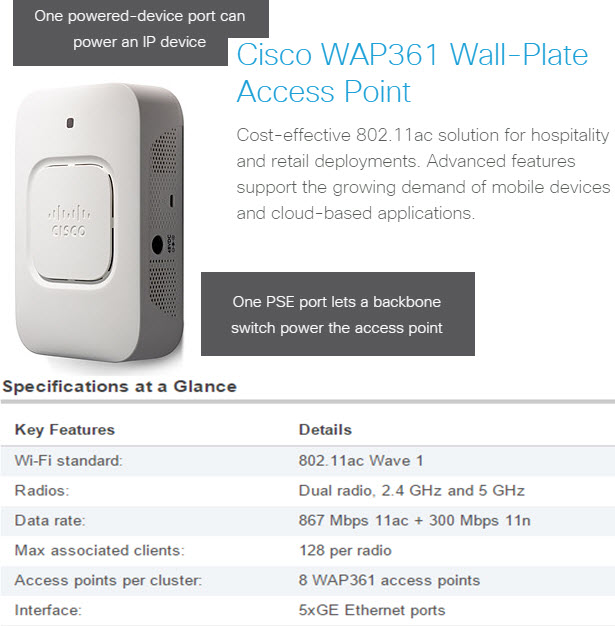 The new Cisco WAP361 AP-02