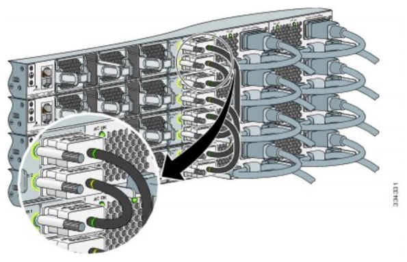 Cisco StackPower Ring Topology