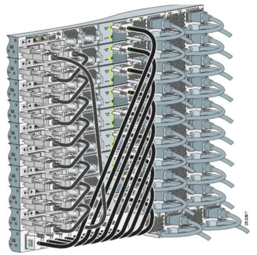 Cisco StackPower Star Topology