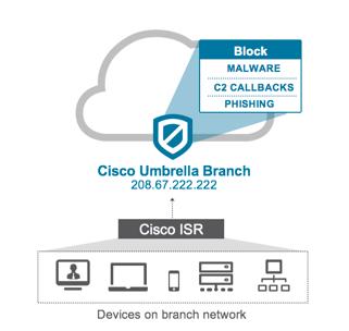 Cisco Umbrella Branch-02