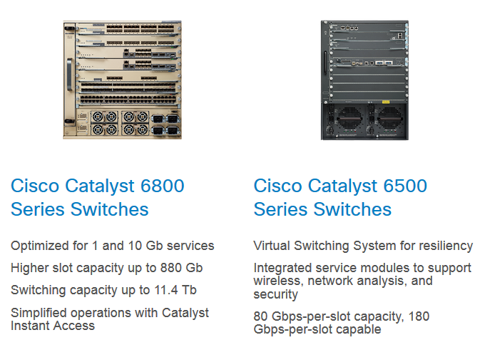 Cisco Catalyst 6800 & 6500 Switches
