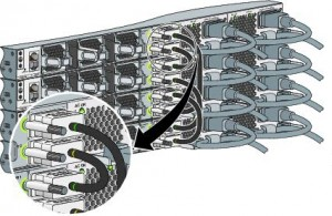 Cisco 3850-StackPower Ring Topology