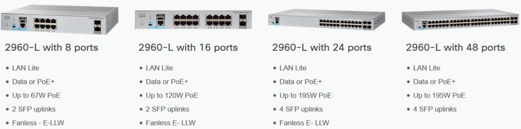 Compare 2960-L models-001