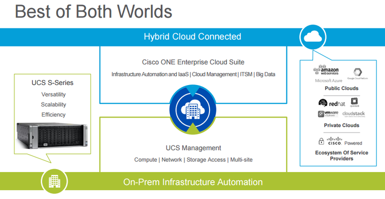 cisco-ucs-s-series-hybrid