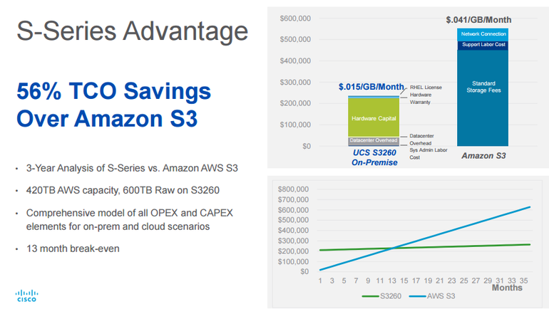 cisco-ucs-s-series-vs-aws
