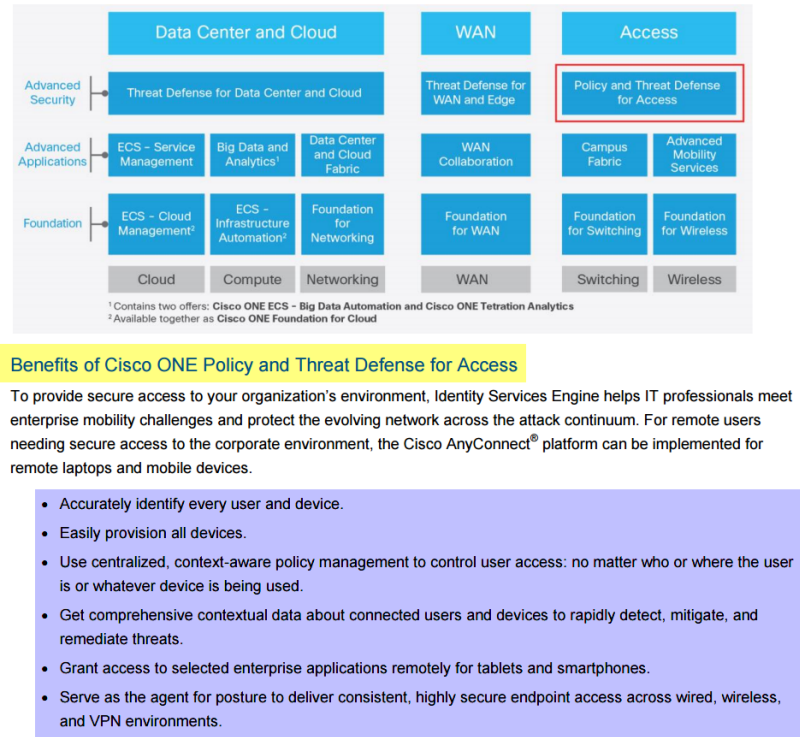 Benefits of Cisco ONE Policy and Threat Defense for Access-01