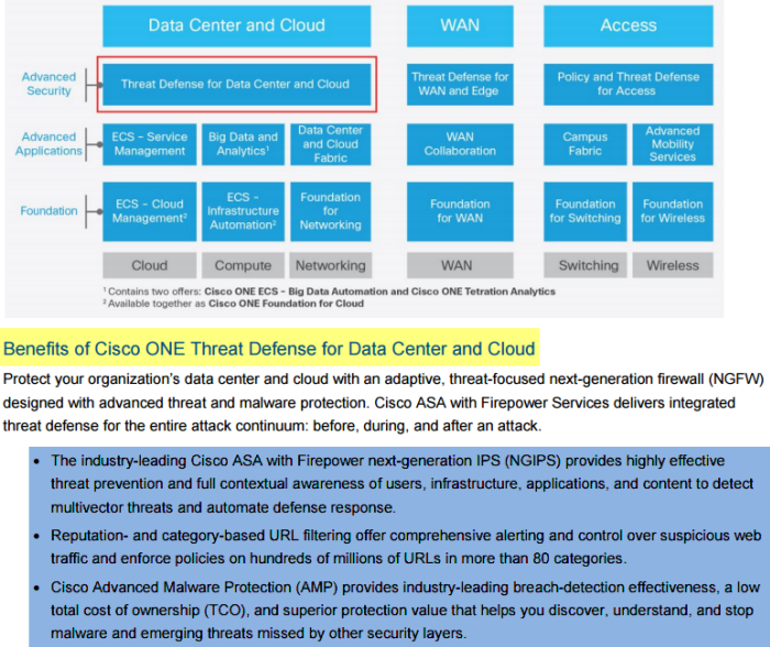Benefits of Cisco ONE Threat Defense for Data Center and Cloud-01