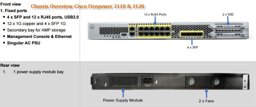 Cisco Firepower Amp Related Keywords & Suggestions - Cisco Firepower
