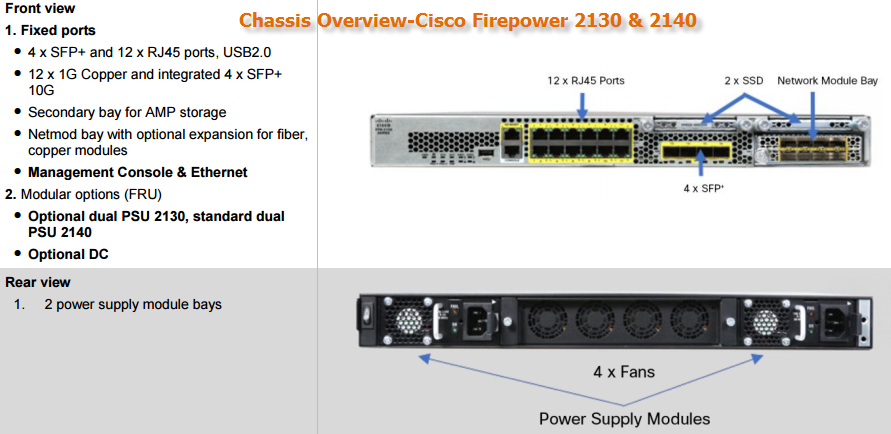 Cisco asa ssl vpn datasheet