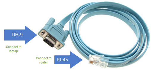 How to Connect Laptop to Router Console Port with Ethernet RJ-45 ...