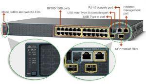Консольный порт и порт управления в сетевых устройствах / Cisco 2960S