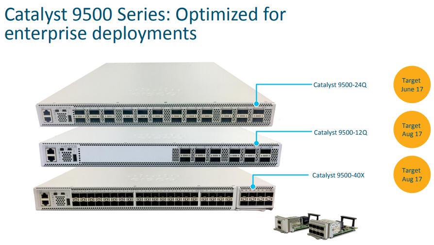 Case Study: Virtual Private Networks in SuperCom Service Provider Network