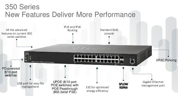 Next Generation Cisco Smb Switching New Cisco 250 And 350