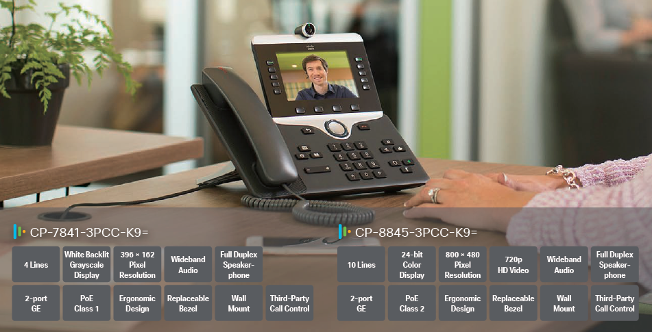 Cisco IP Phone 7800/8800 Series with MPP Firmware – Router