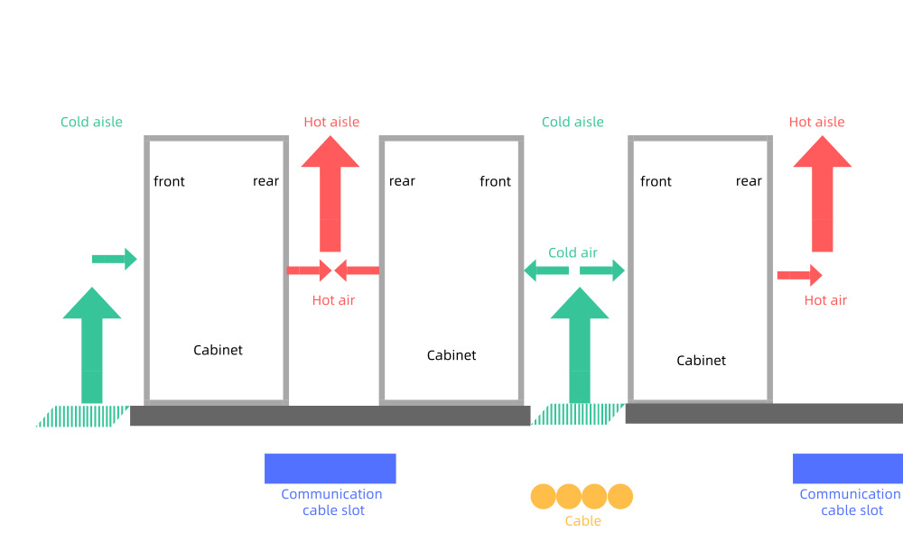 Cold Airflow Organization Optimization